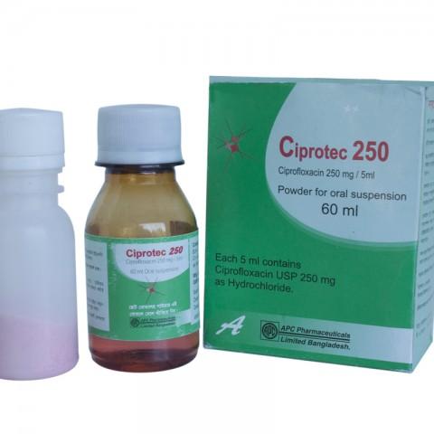 Ciprotec 250 (Ciprofloxacin USP)